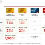 P-oneカードのポイント「ポケット・ポイント」の貯め方・使い方まとめ